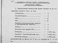 Характеристика Майниловского батальонного района ПР КаУРа